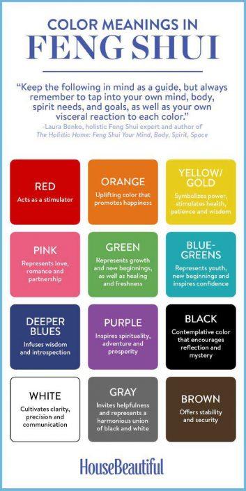 چارت بررسی فنگ شوئی رنگ ها
